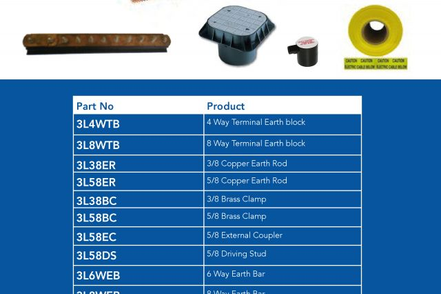 Earthing products added to the 3Line Electrical own brand range!